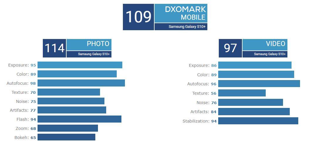 Mi 9とGalaxy S10+のカメラ性能の比較
