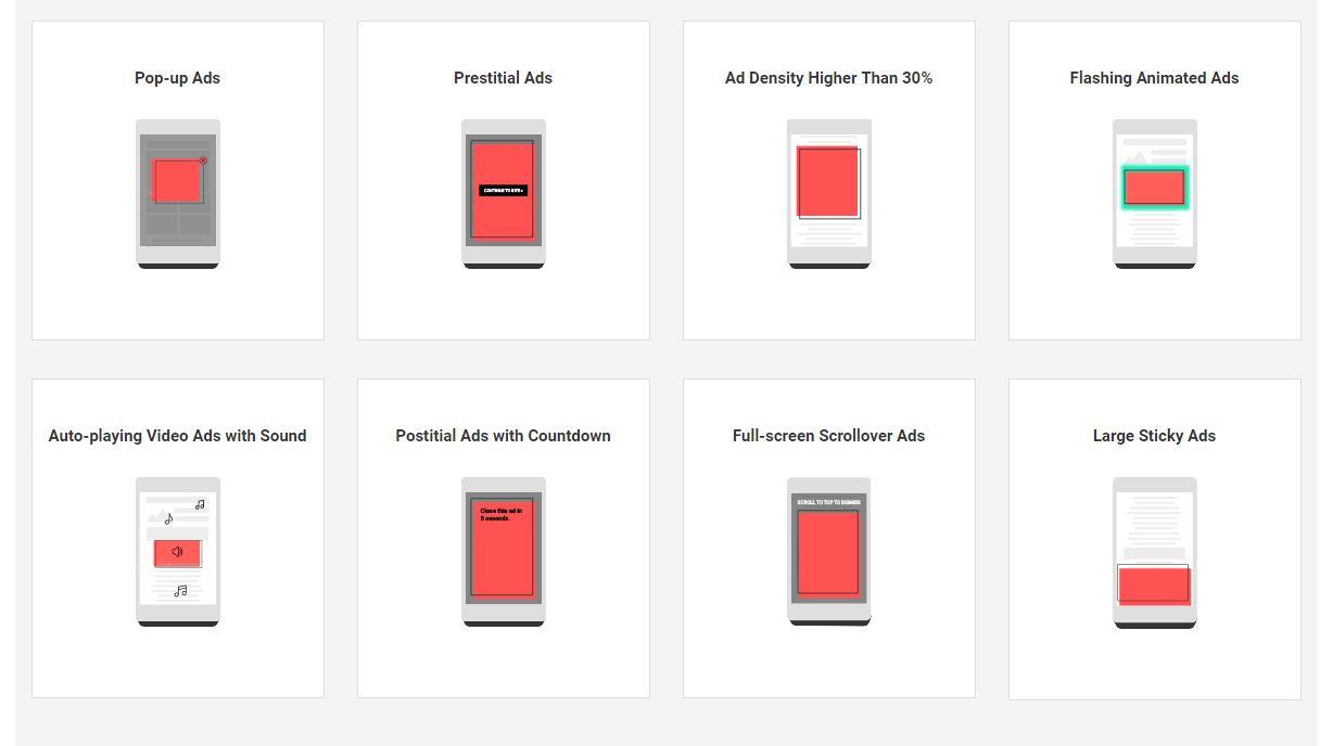 実際にブロックされる広告とは?