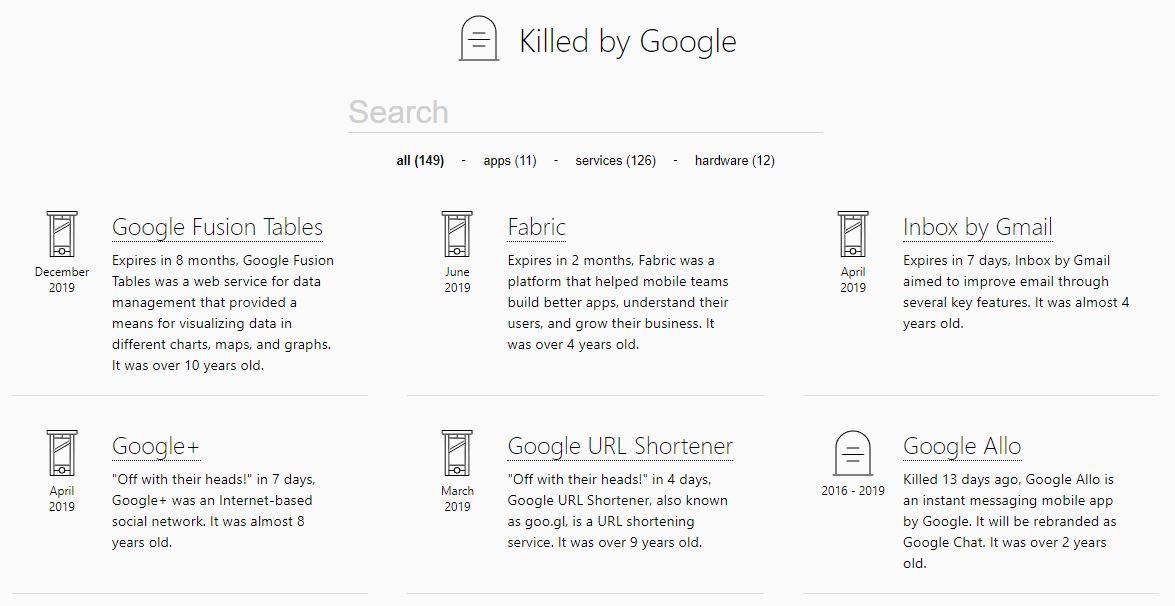 Googleの終了したサービスをまとめたサイトが出現!その名も[Killed by Google]
