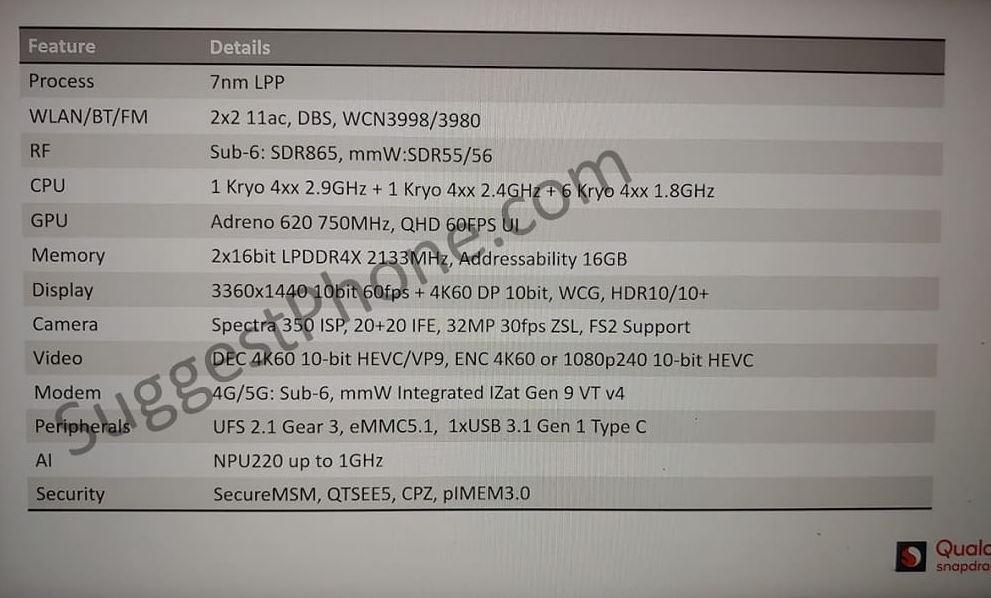 Snapdragon 735のCPUやの構成は?