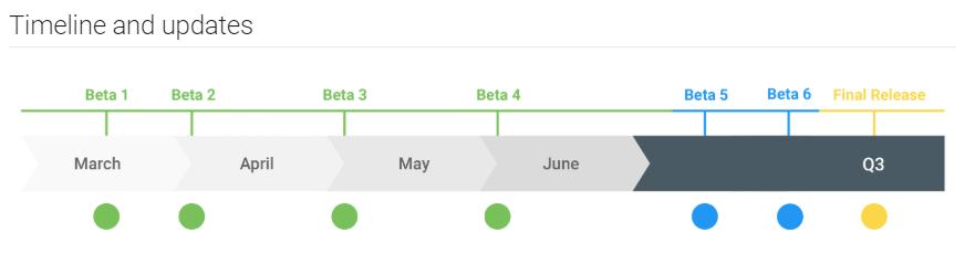 Android Qの発表について